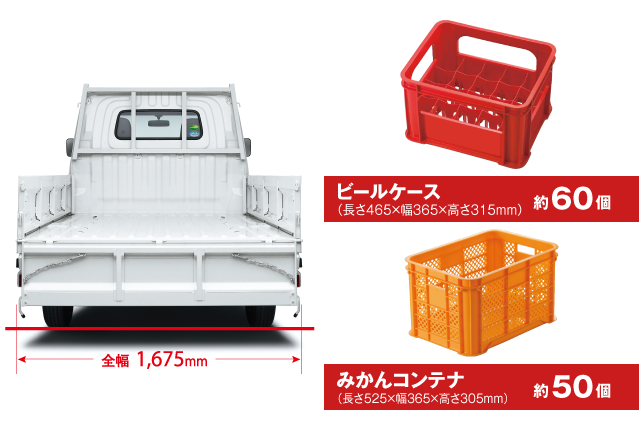 carlineup_townacetruck_equip_stackability_1_10_pc